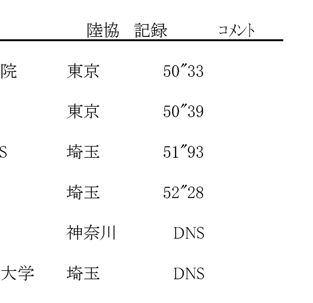 試合結果の表記で用いられる略号の一覧